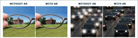Anti-Reflective Coatings
