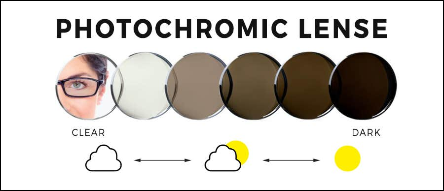Buy Photochromic Lenses at Goggles4U