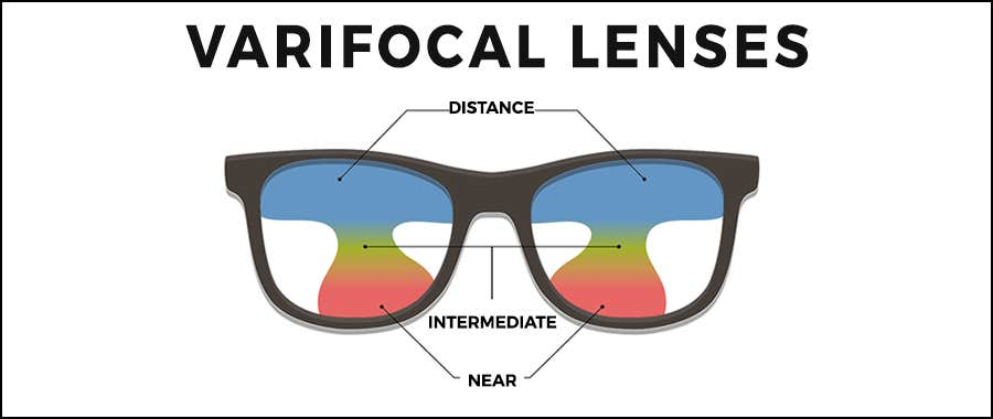 Buy Varifocal Lenses at Goggles4U