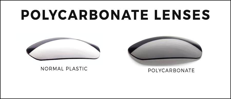 Buy Polycarbonate Lenses at Goggles4U
