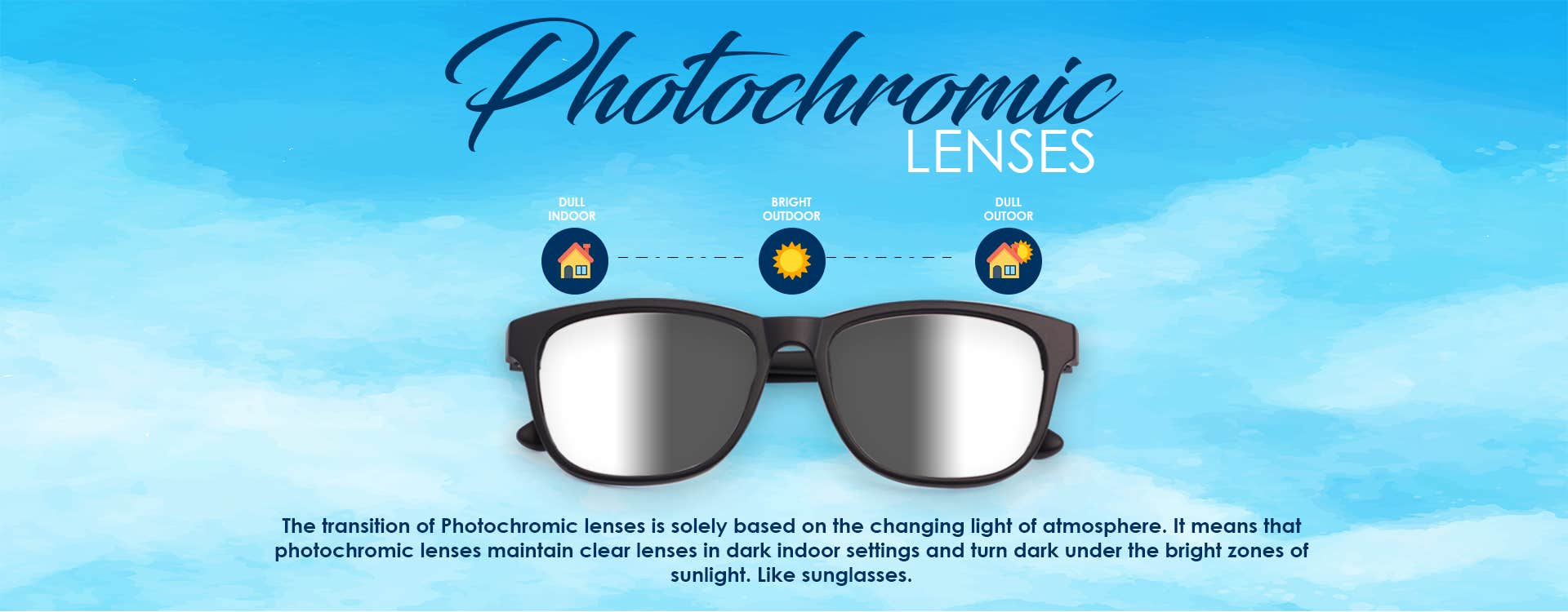 Transition of Lenses