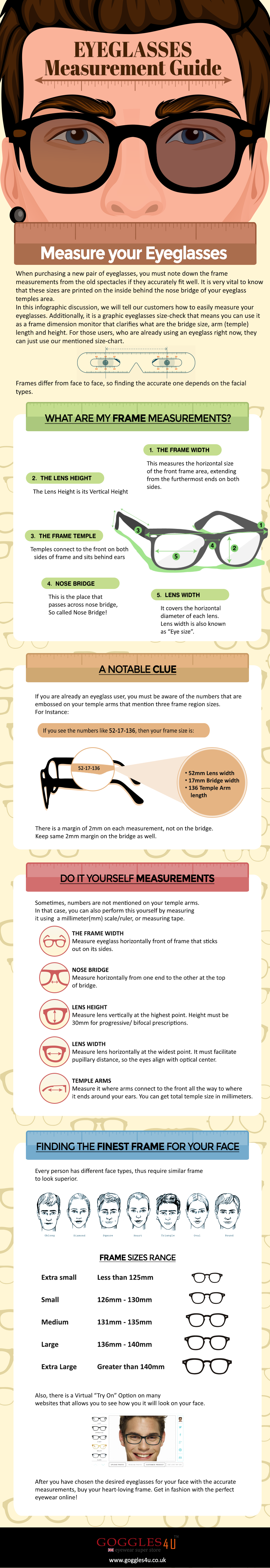c292c128c5c Infographics-measure-glasses-uk.png
